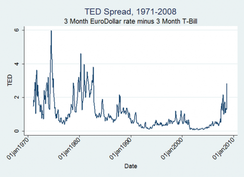 ted-spread