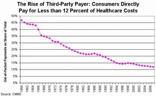 third party payer