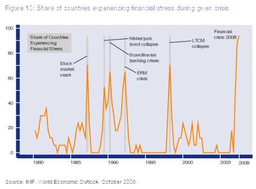 share-crisis_2