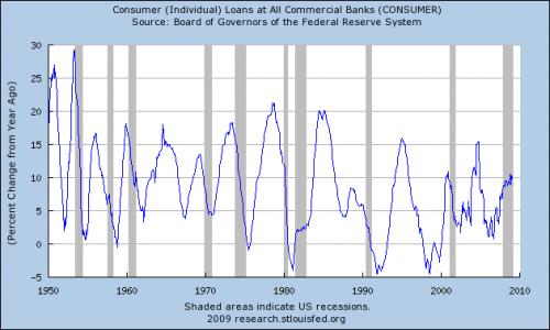 consumerloans
