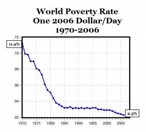 poverty3